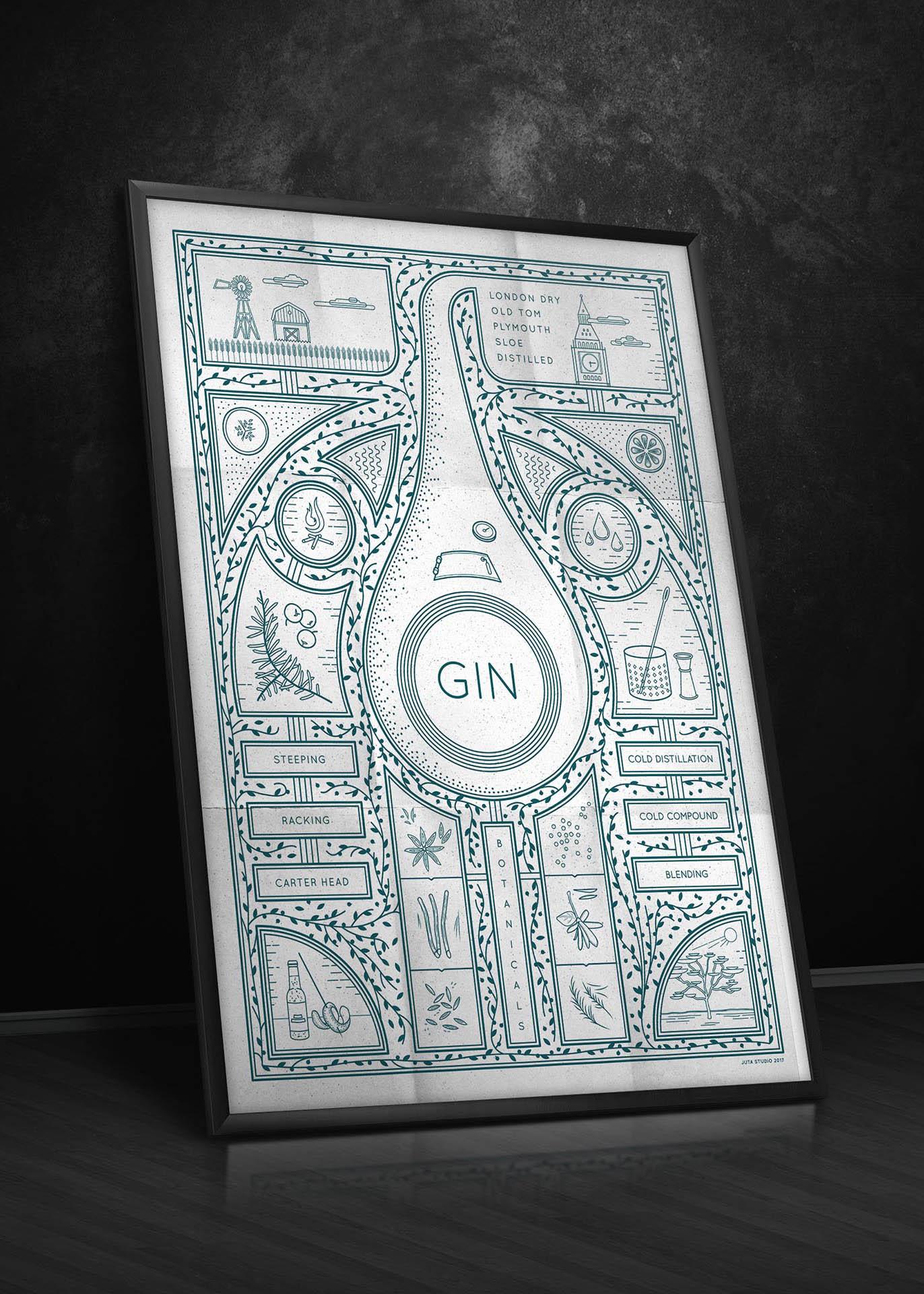 Gin_2